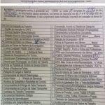Documentos para Fiscalização MTb - NAD