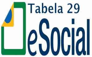 eSocial - Tabela 29